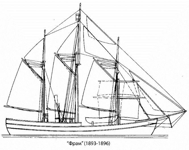 Fram-1893