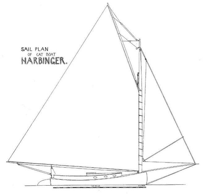 harbinger-628-pixels
